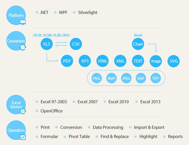 Spire.XLS Overview