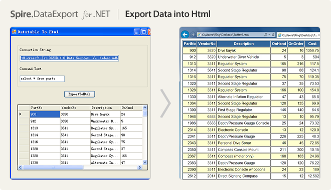 Export Data into HTML