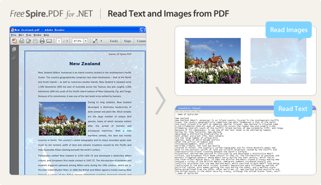 Read Text and Images from PDF