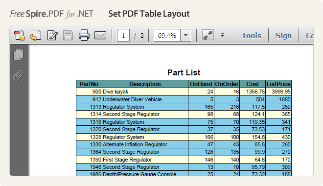 Set PDF Table Layout