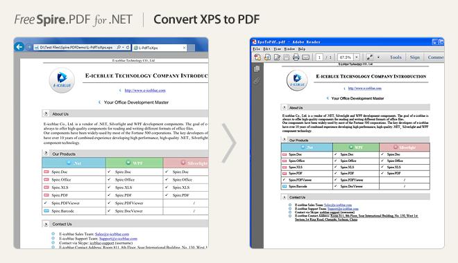 Convert XPS to PDF