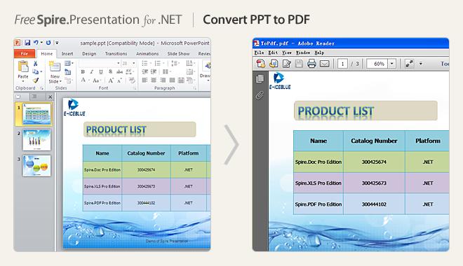 Convert PPT to PDF