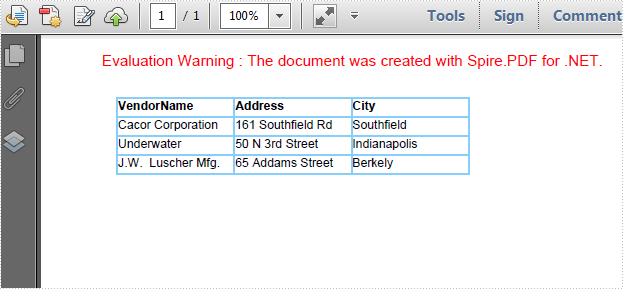 How To Set The Color Of Grid Border In Pdf In C