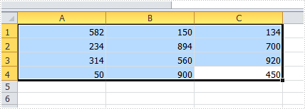 How to Apply Conditional Formatting to a Data Range in C#