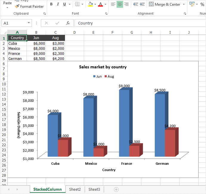 Create Excel column chart in Java