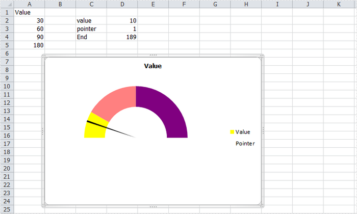 How to Create Gauge Chart in Excel in C#