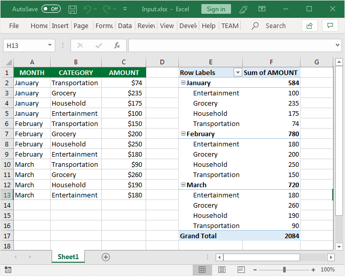 Create Pivot Chart in Excel in C#