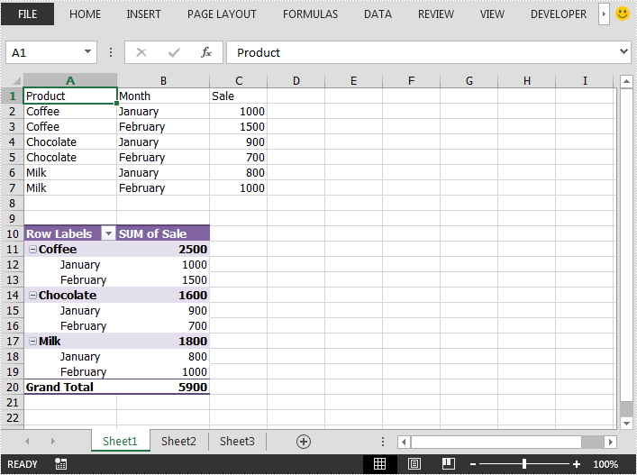 Create Pivot Chart in Excel in Java