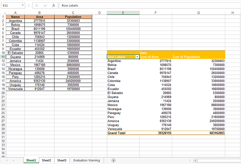 Create Pivot Table in Excel in Java