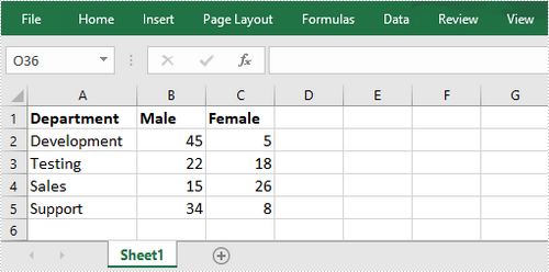 Create PowerPoint Chart from Excel Data in Java