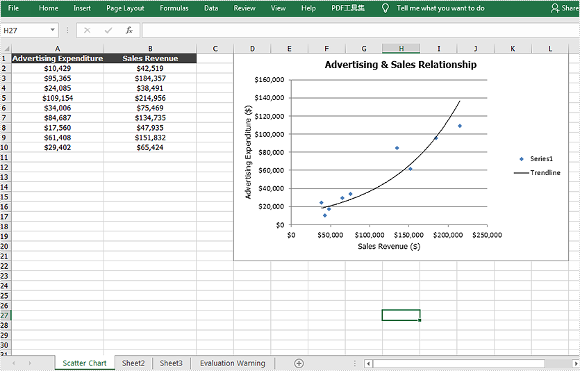 Create Scatter Chart in Excel in Java