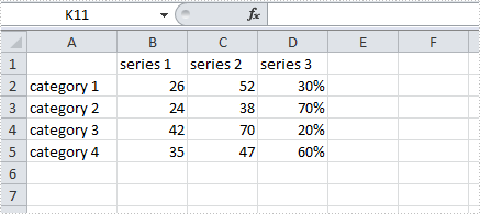 How to Create a Combination Chart in Excel in C#, VB.NET