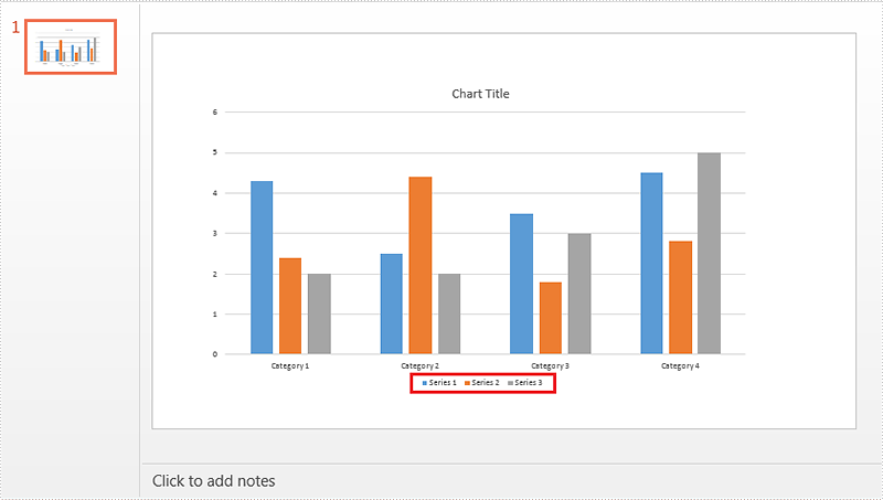 Delete Chart Legend Entries in PowerPoint in C#