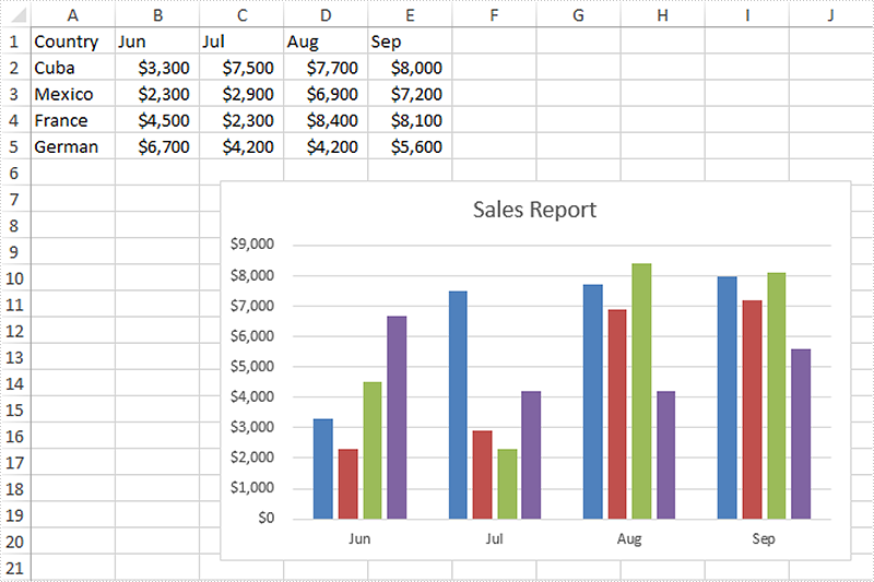 Delete Legend and Specific Legend Entries from Excel Chart in C#