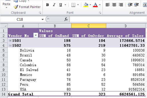 Expand the rows in Pivot table in C#