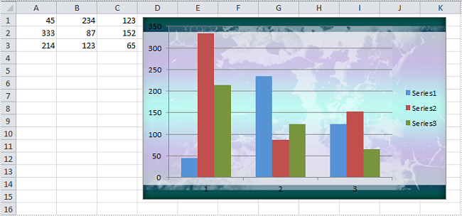 How To Fill Chart Elements With Pictures In C Vb