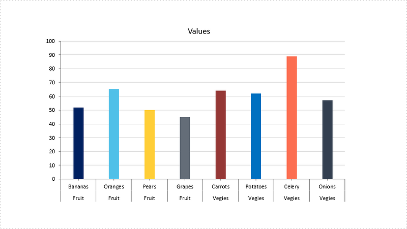 Group Two-Level Axis Labels in a Chart in PowerPoint in C#