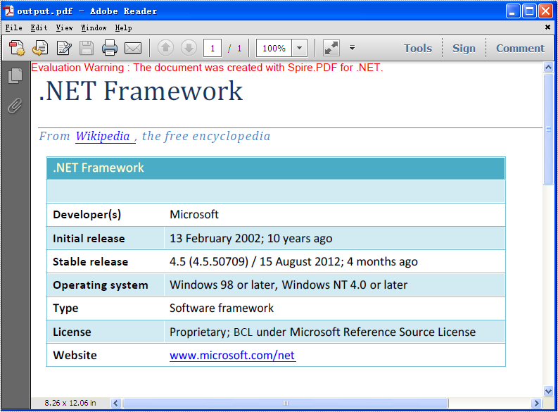 Convert HTML String to PDF in C#