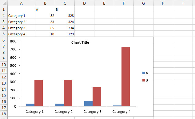 How to hide gridlines in excel chart in c vb how to hide gridlines in excel chart in c vb ccuart Image collections