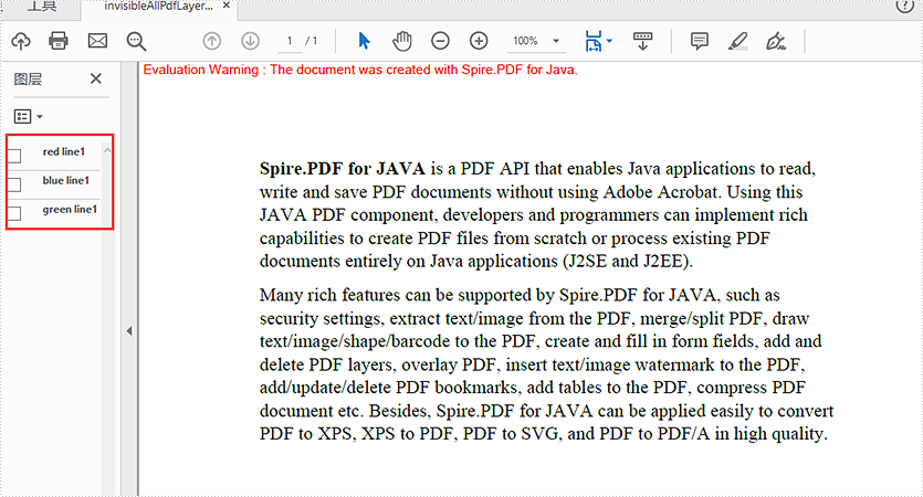 Hide or display layers in PDF in Java