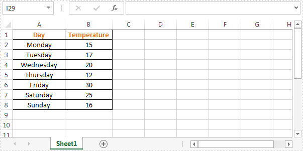Highlight Below and Above Average Values in Excel in C#