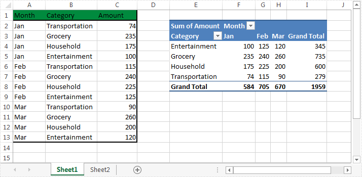 Refresh PivotTable in Excel in C#