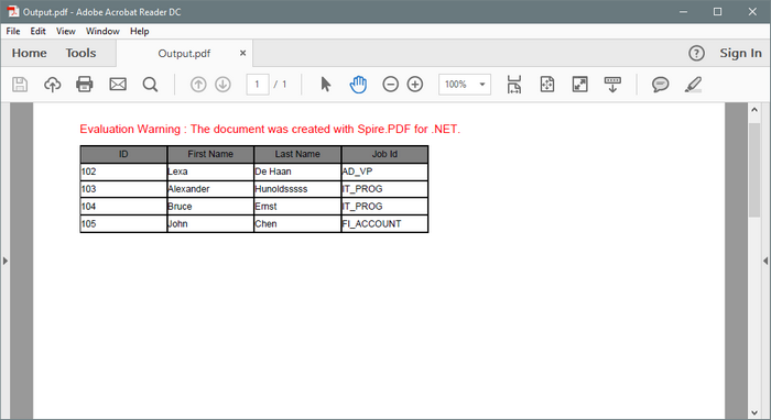How to Set Row Height in PDF Table in C#