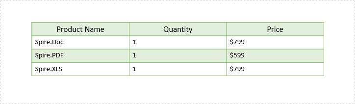 Set Table Row Height and Column Width in PowerPoint