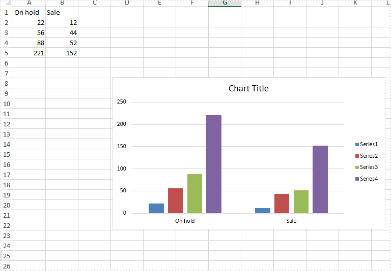 Set font for the text on Chart title and Chart Axis in C#