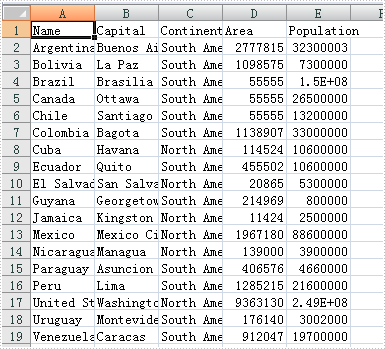 Update excel data via GridViewTable