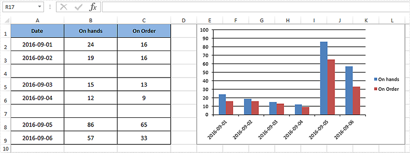 Range Of Data ~ Use discontinuous data range to create chart in excel
