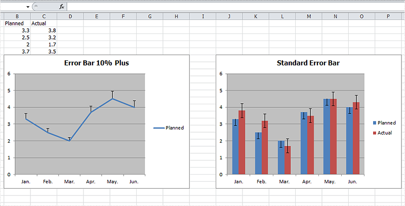 to add error bars to a chart in C#