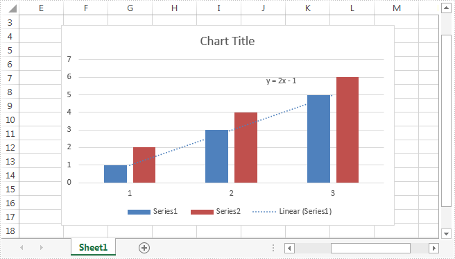 how to make a tendline equation in excel