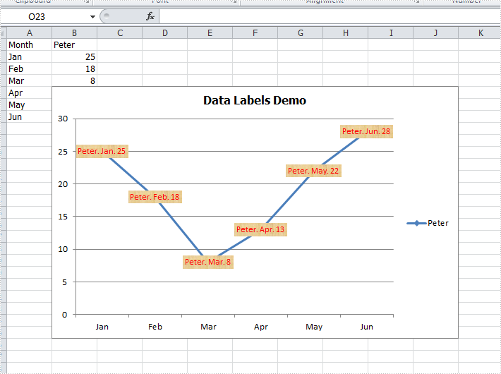How to set and format data labels for Excel charts in C#