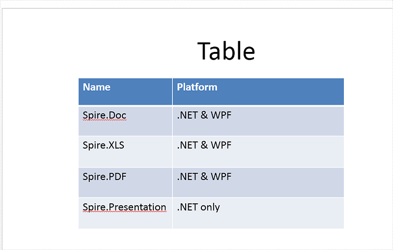 How to set vertical alignment for the text in table on presentation slides
