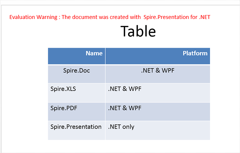 How to set vertical alignment for the text in table on for Table th vertical text