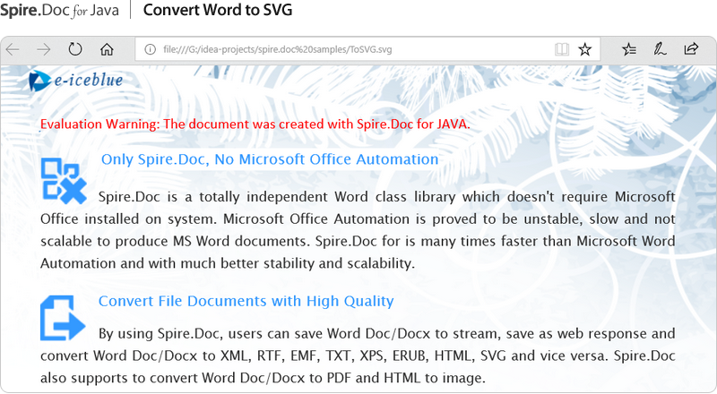 Java Word Library - Developing Word in Java
