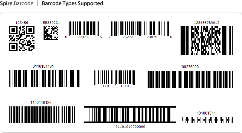 Java Barcode Library - Generate, Read and Scan 1D 2D Barcode
