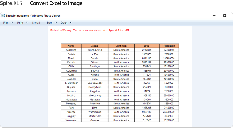 NET Excel API - Developing Excel in C#, VB NET, ASP NET