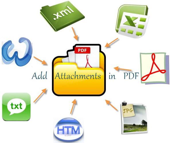 Add PDF Attachments
