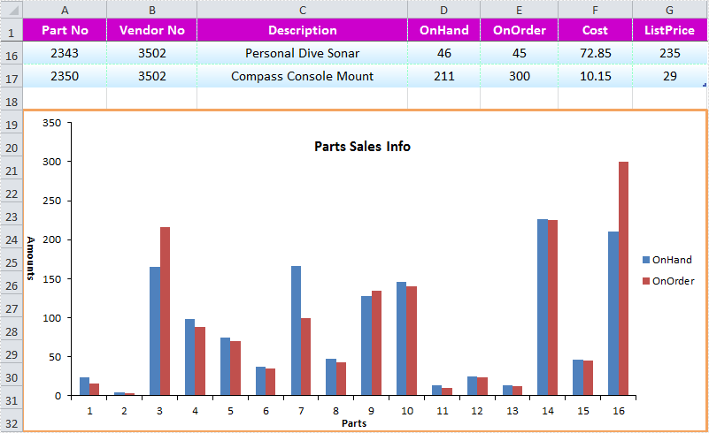 Generate excel column chart in c vb generate excel column chart in c vb ccuart Choice Image