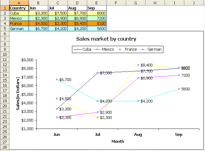 Generate Excel Charts