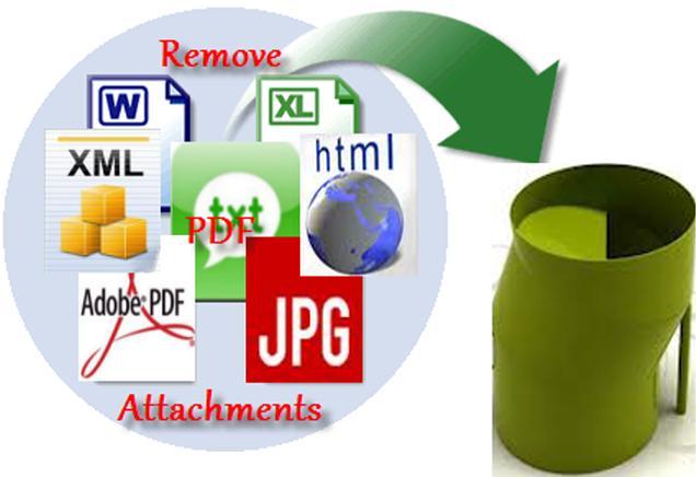 Remove PDF Attachments